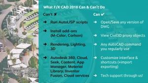 F/X CAD 2018