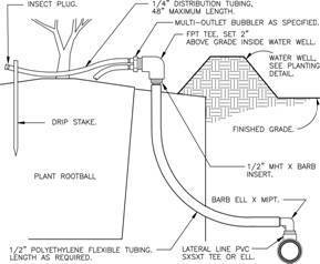 Land FX Drip Irrigation Design and Graphic Conventions
