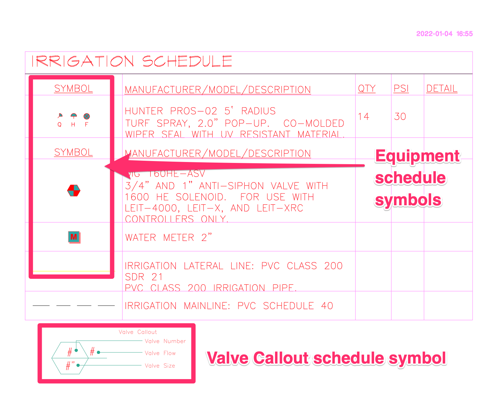 Customize Irrigation Schedule Symbols
