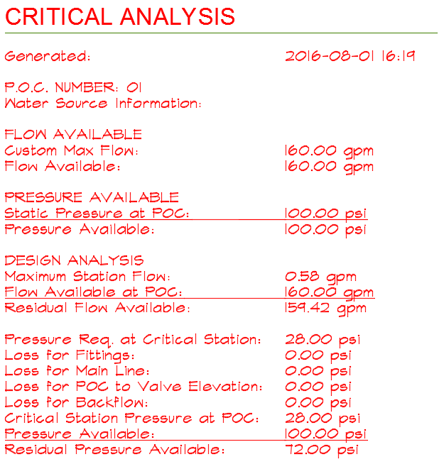critical essays on drawing Essay 2: historical analysis/critical the ability to draw on relevant historical or critical then write an essay that summarizes the review or critical.
