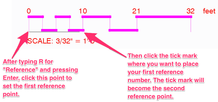 Create a Customized Scale Bar Block