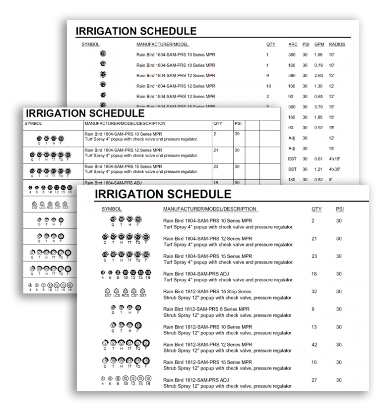Irrigation Features