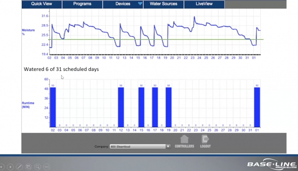Data Driven Smart Watering – Presented by Chris Wright with Baseline