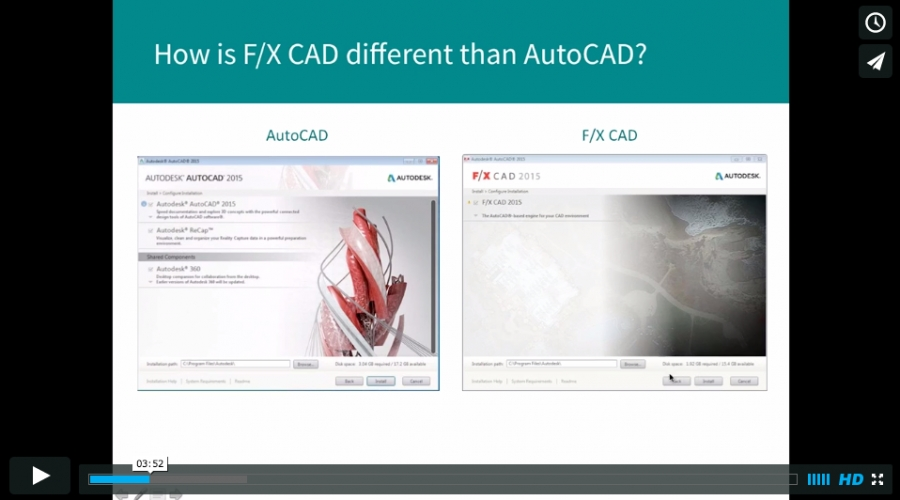 F/X CAD 2015 Introduction and Tour