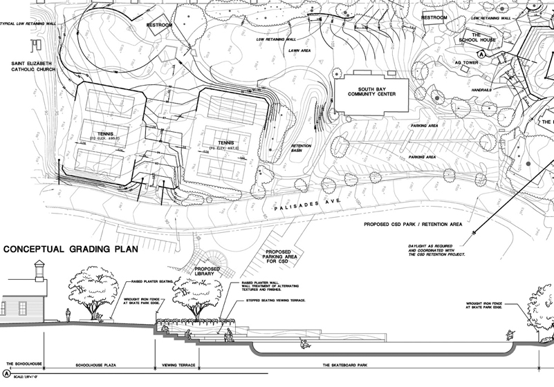 Land f x galleries and examples for Construction documents example